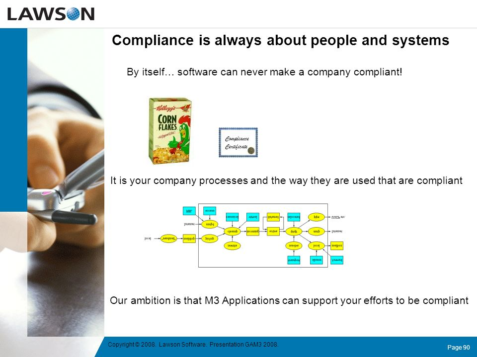 Compliance is always about people and systems