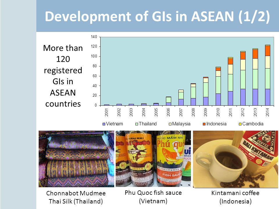 Development of GIs in ASEAN (1/2)
