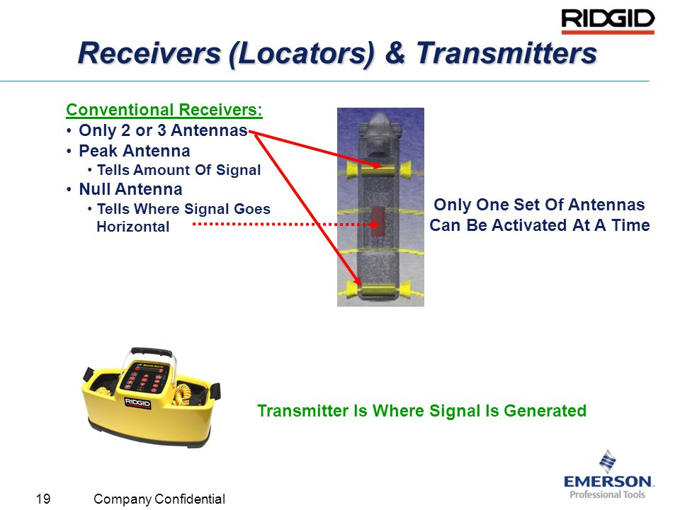 Receivers (Locators) & Transmitters