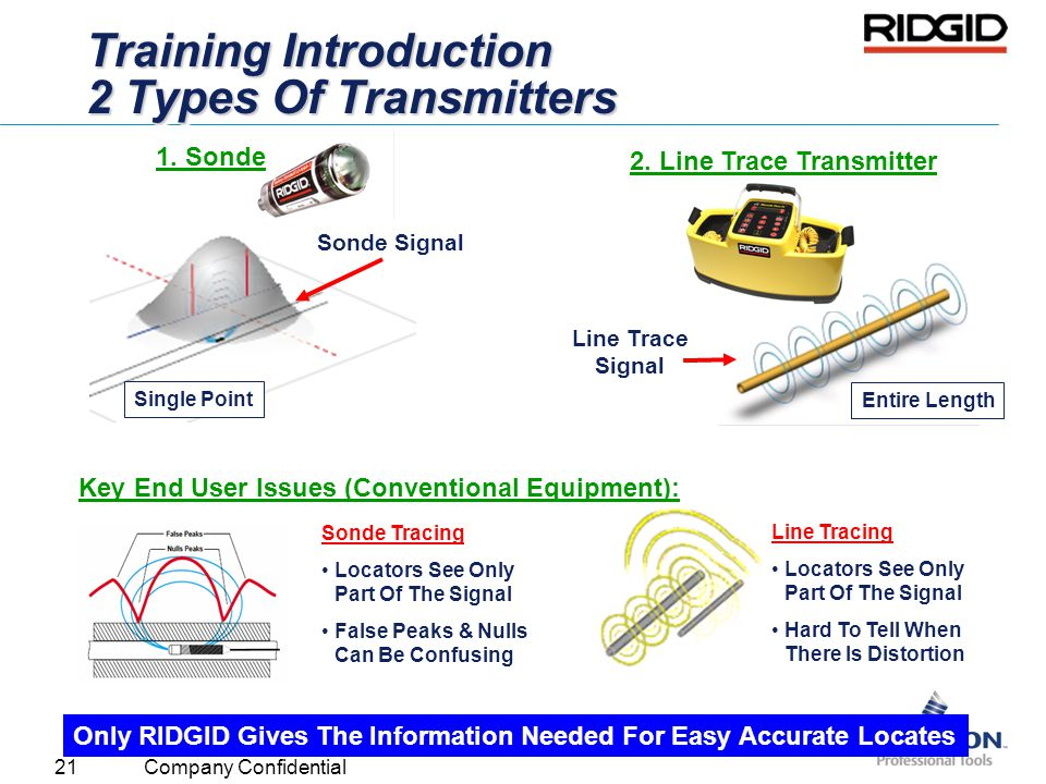 Training Introduction 2 Types Of Transmitters