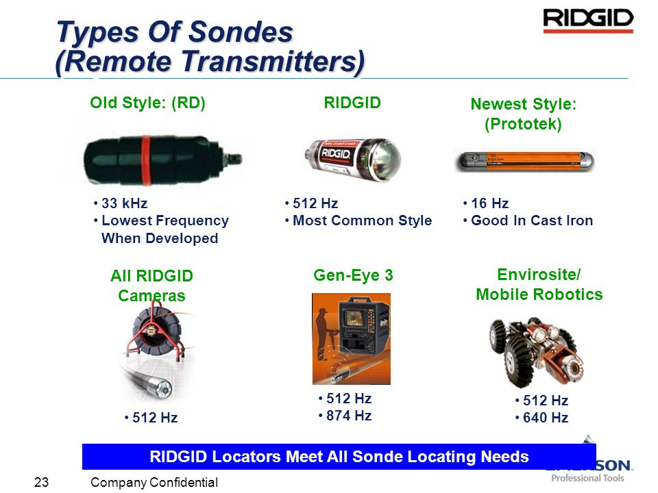 Types Of Sondes (Remote Transmitters)