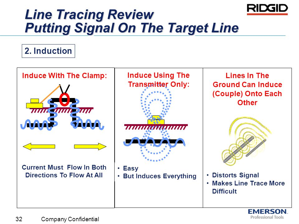 Line Tracing Review Putting Signal On The Target Line