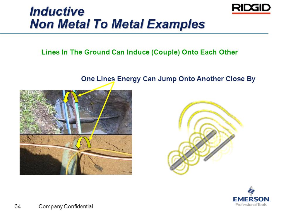 Inductive Non Metal To Metal Examples