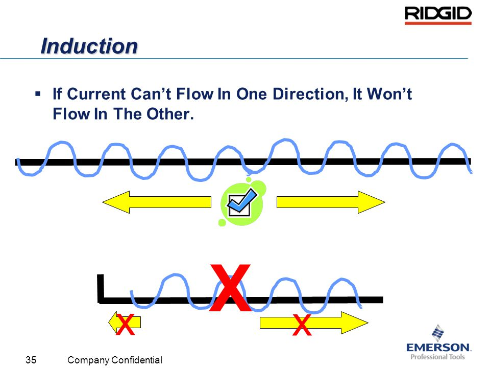 Induction If Current Can't Flow In One Direction, It Won't Flow In The Other.