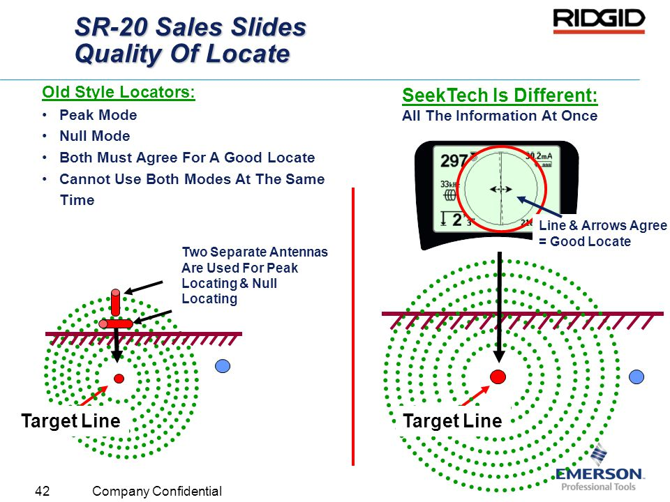 SR-20 Sales Slides Quality Of Locate
