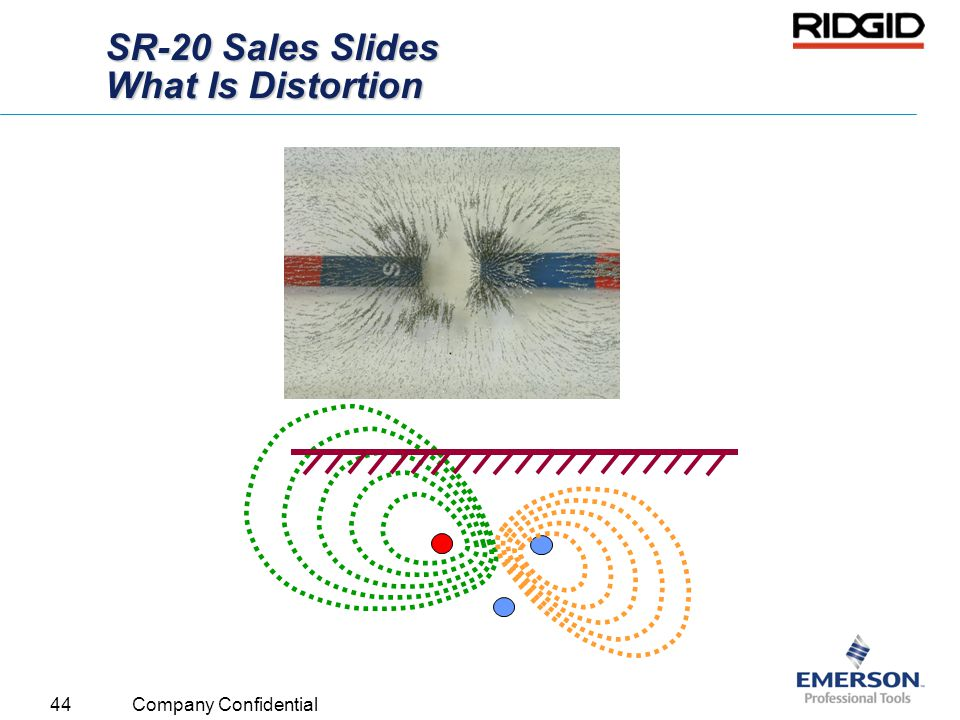 SR-20 Sales Slides What Is Distortion