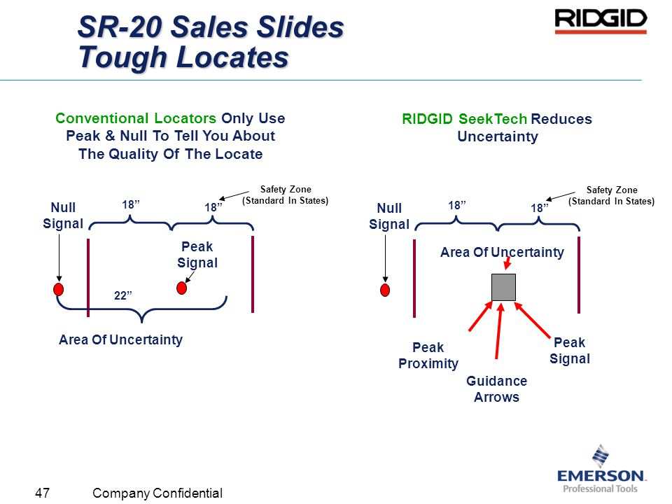 SR-20 Sales Slides Tough Locates