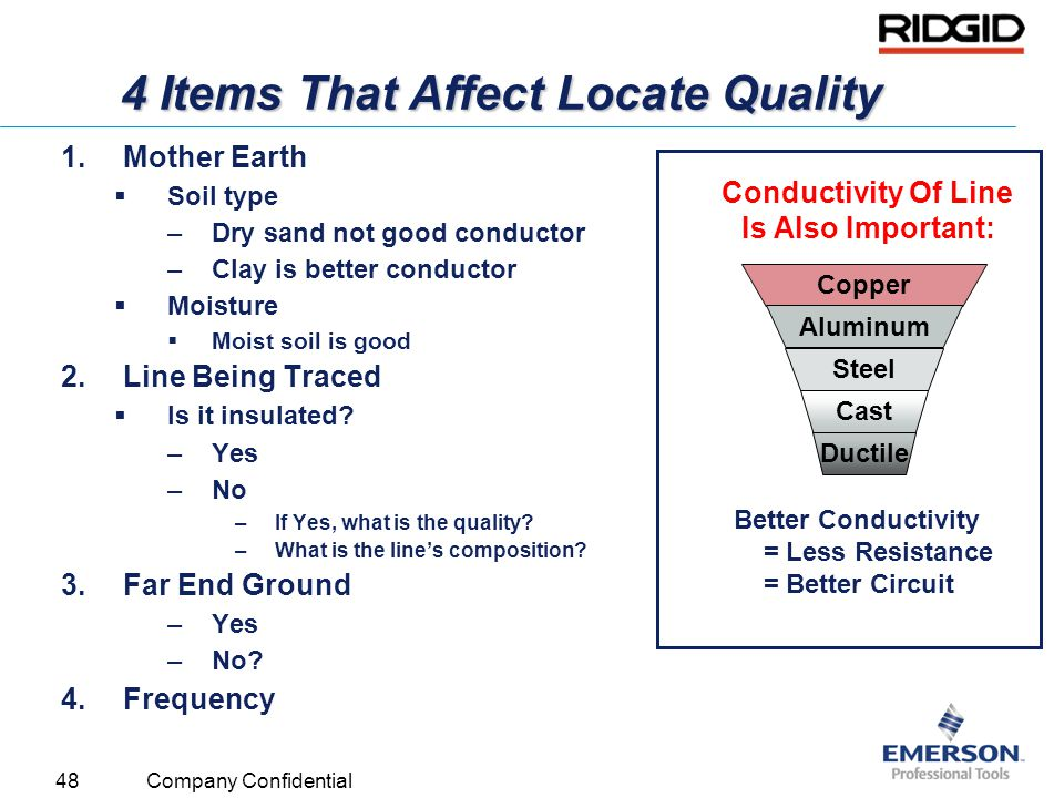 4 Items That Affect Locate Quality