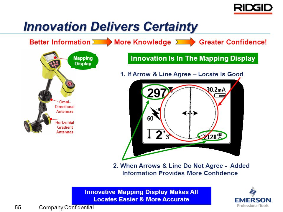 Innovation Delivers Certainty