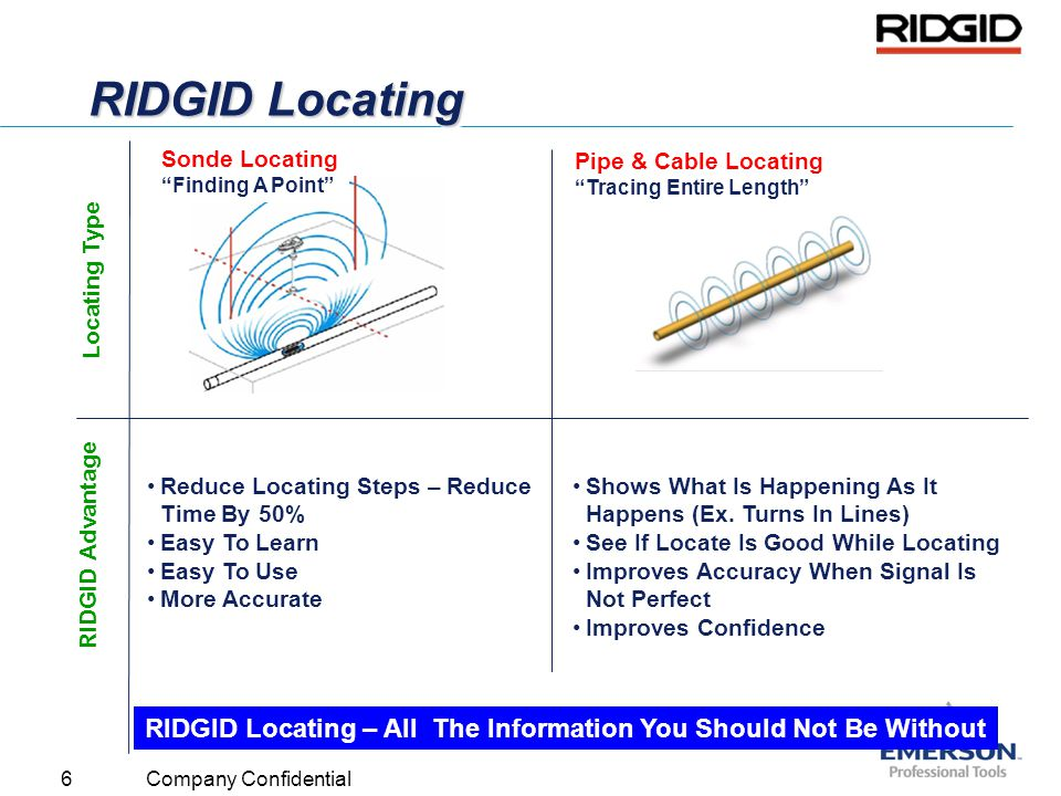 RIDGID Locating Sonde Locating. Finding A Point Pipe & Cable Locating. Tracing Entire Length