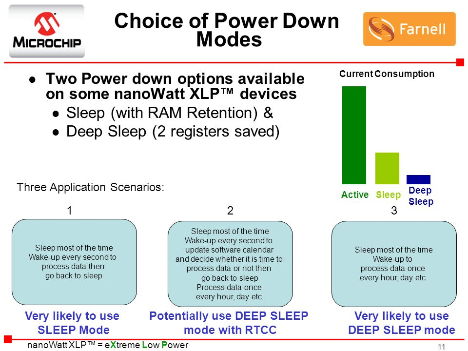 Choice of Power Down Modes