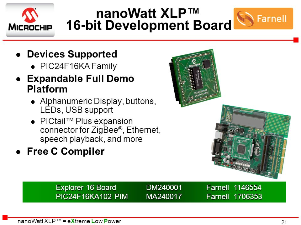nanoWatt XLP™ 16-bit Development Board