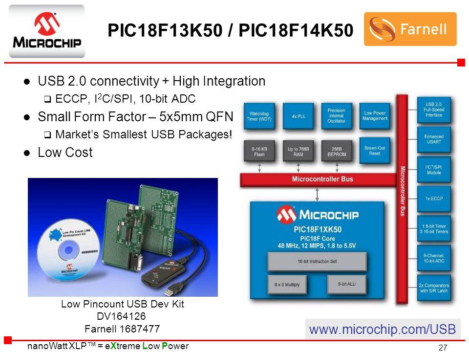 Low Pincount USB Dev Kit