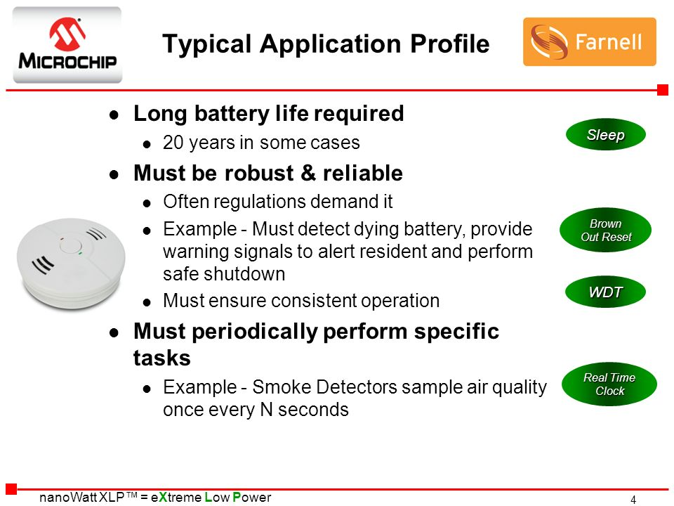 Typical Application Profile