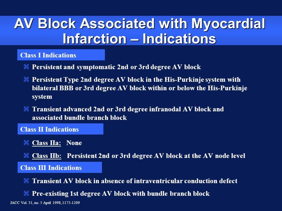 AV Block Associated with Myocardial Infarction – Indications