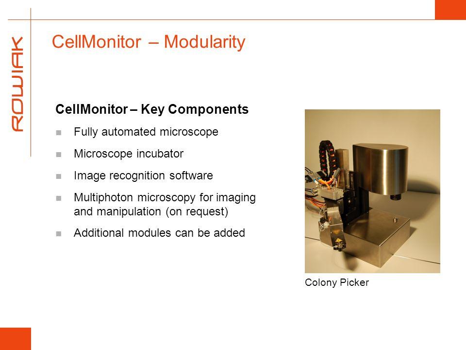 CellMonitor – Modularity