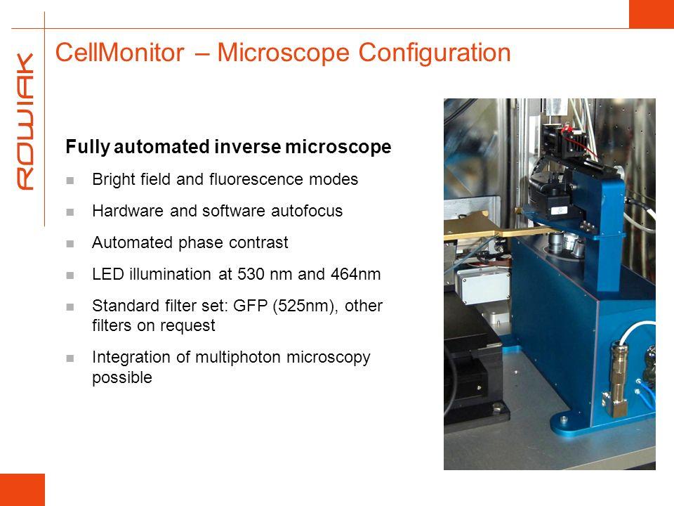 CellMonitor – Microscope Configuration