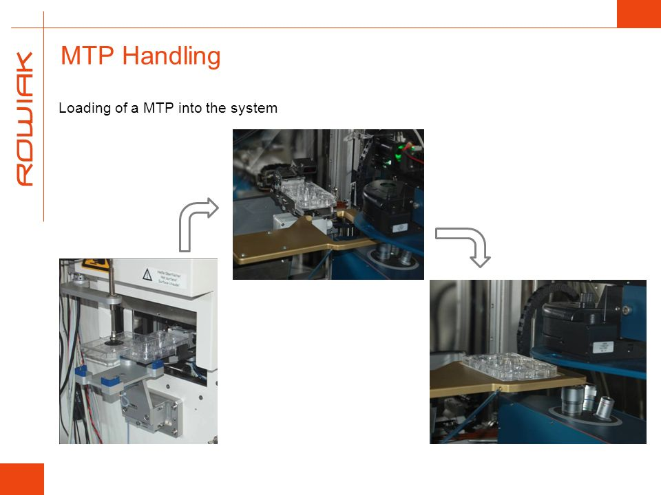 MTP Handling Loading of a MTP into the system