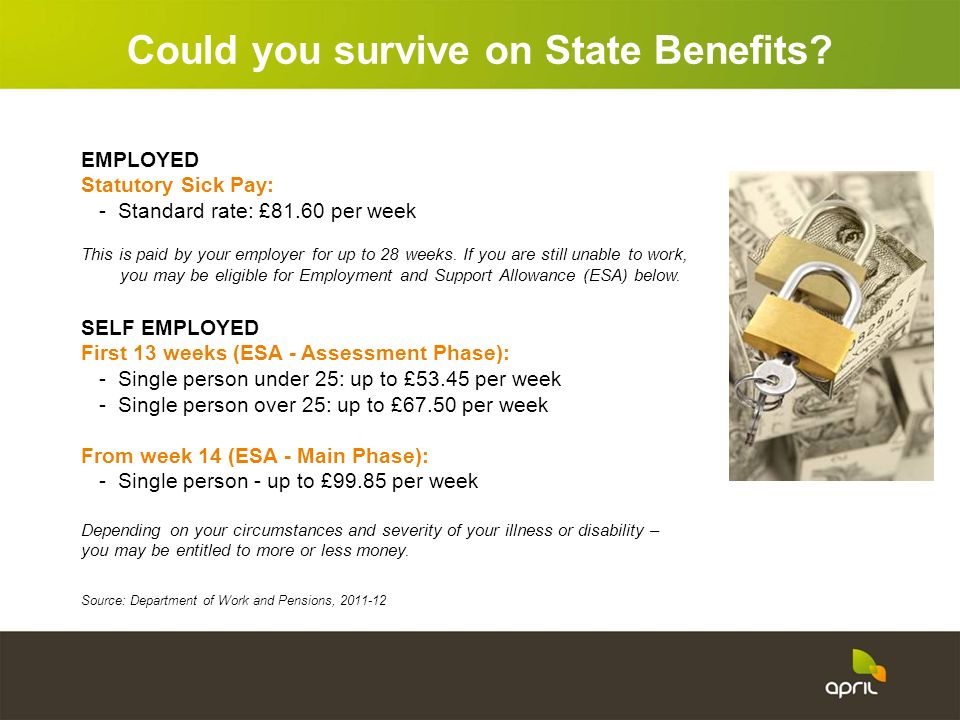 Could you survive on State Benefits