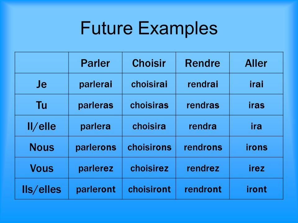 Future Examples Parler Choisir Rendre Aller Je Tu Il/elle Nous Vous