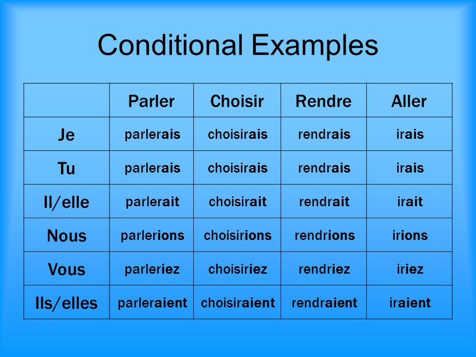 Conditional Examples Parler Choisir Rendre Aller Je Tu Il/elle Nous