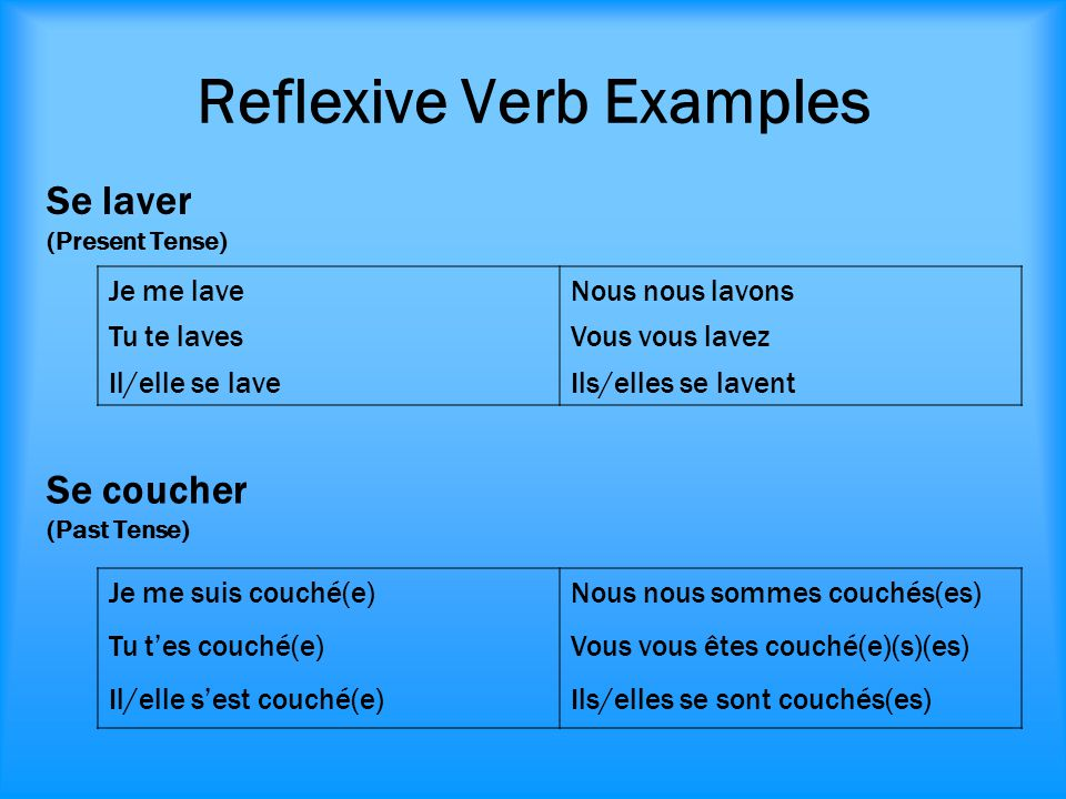 Reflexive Verb Examples
