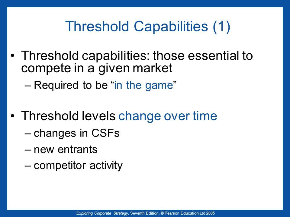 Threshold Capabilities (1)