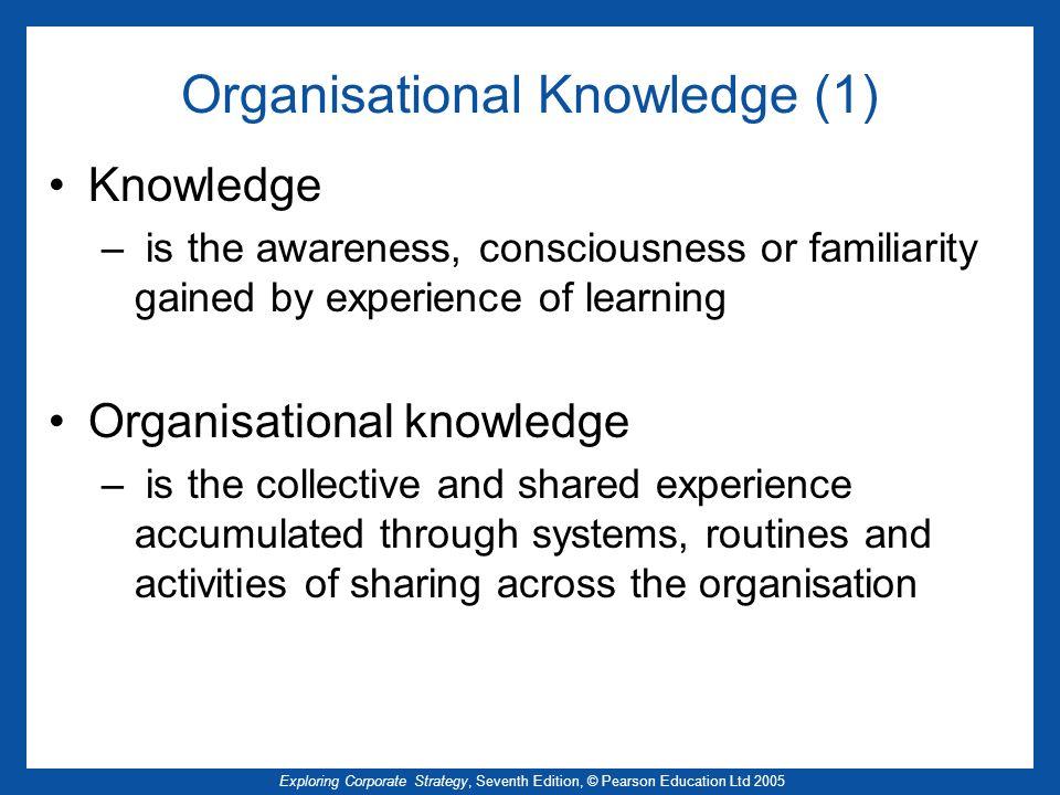 Organisational Knowledge (1)