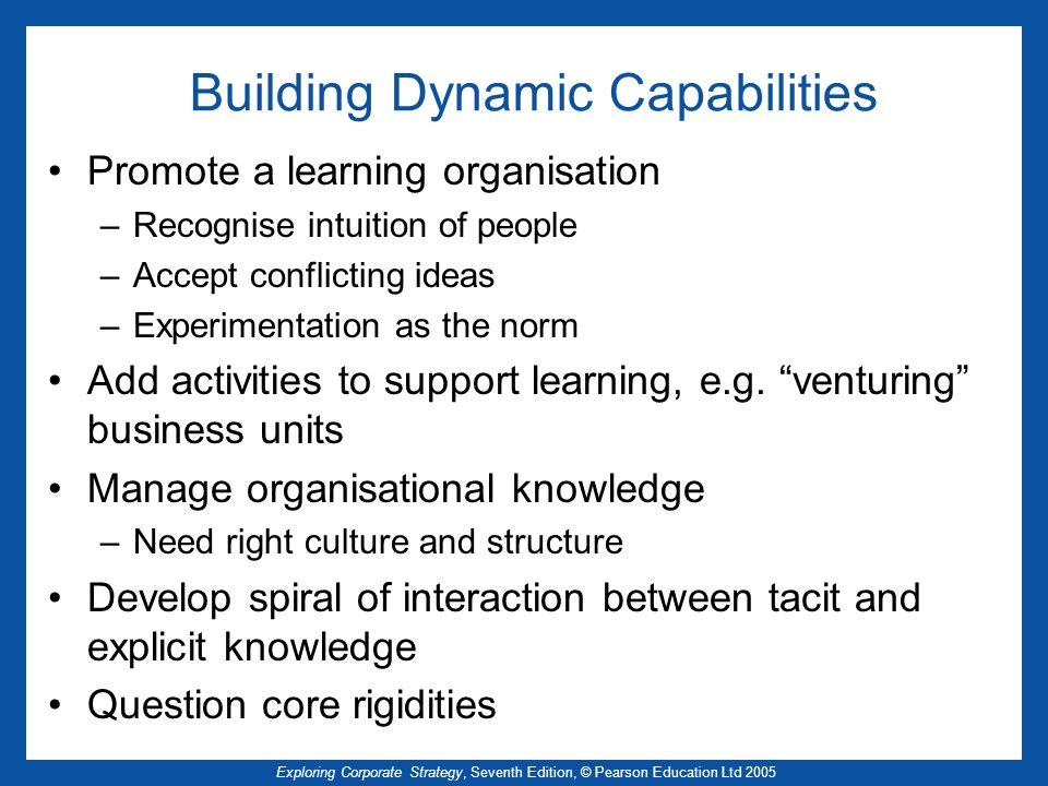 Building Dynamic Capabilities