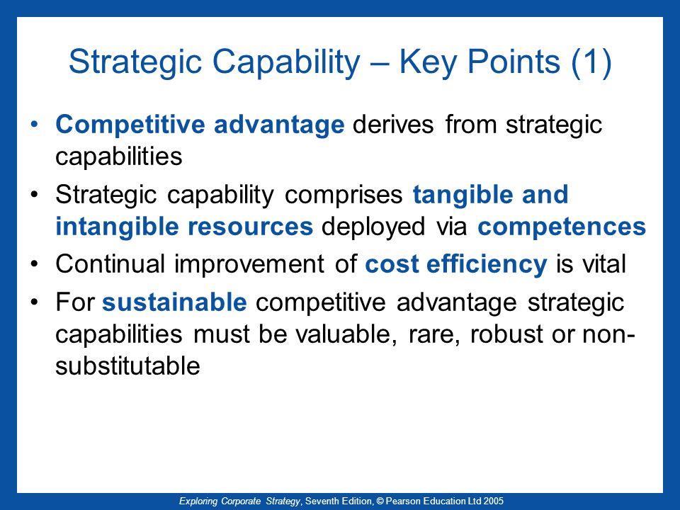 Strategic Capability – Key Points (1)