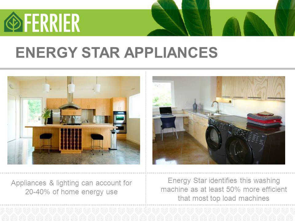 Appliances & lighting can account for 20-40% of home energy use