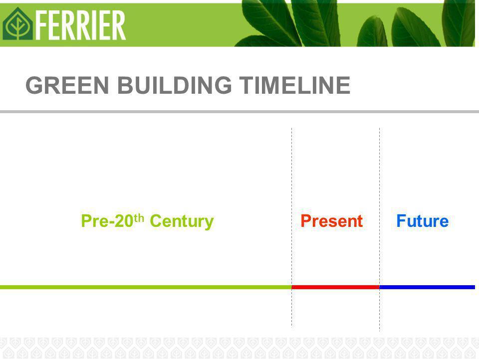 GREEN BUILDING TIMELINE