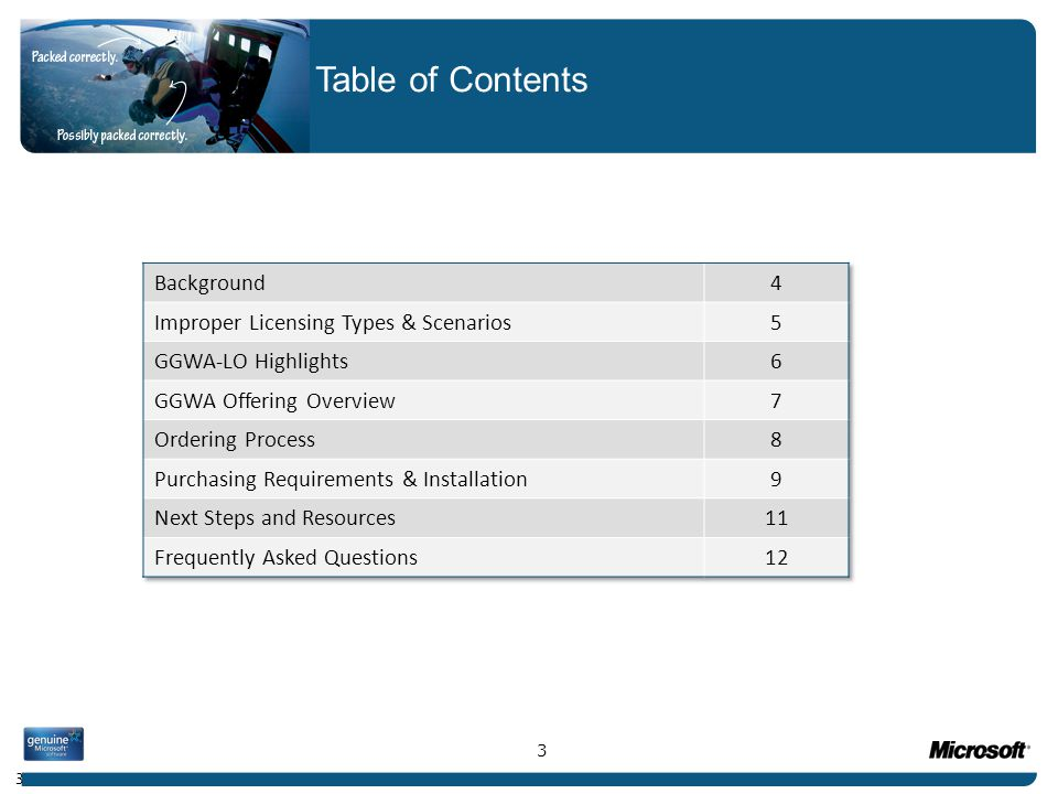 Table of Contents Background 4 Improper Licensing Types & Scenarios 5