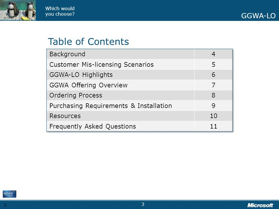 Table of Contents Background 4 Customer Mis-licensing Scenarios 5