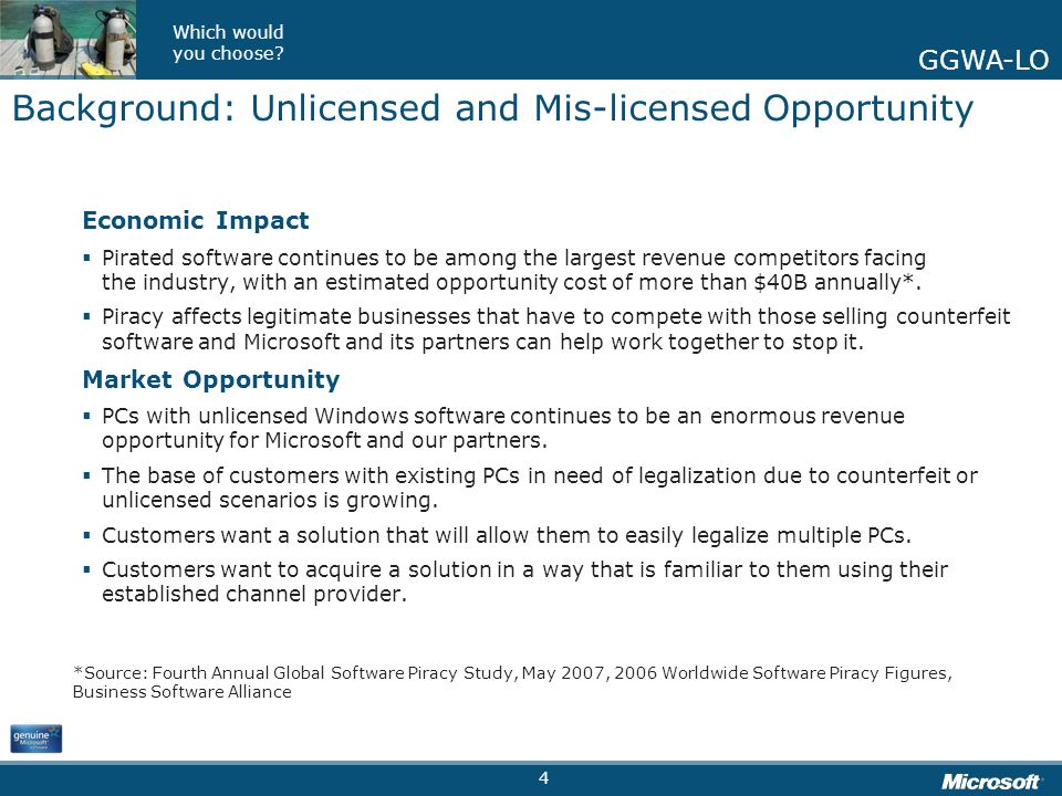 Background: Unlicensed and Mis-licensed Opportunity