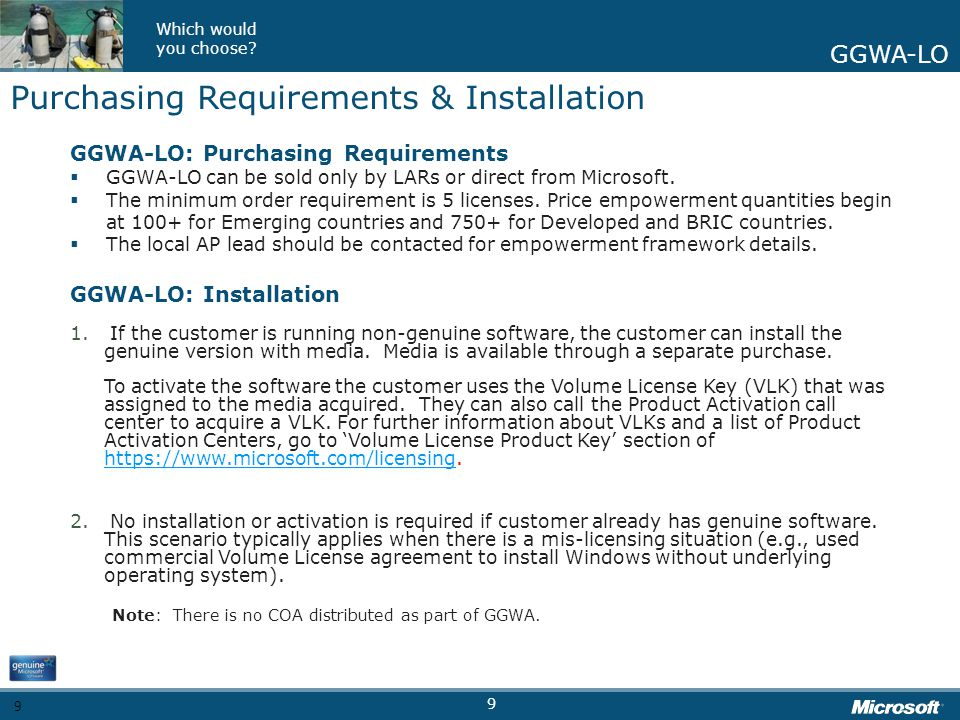 Purchasing Requirements & Installation