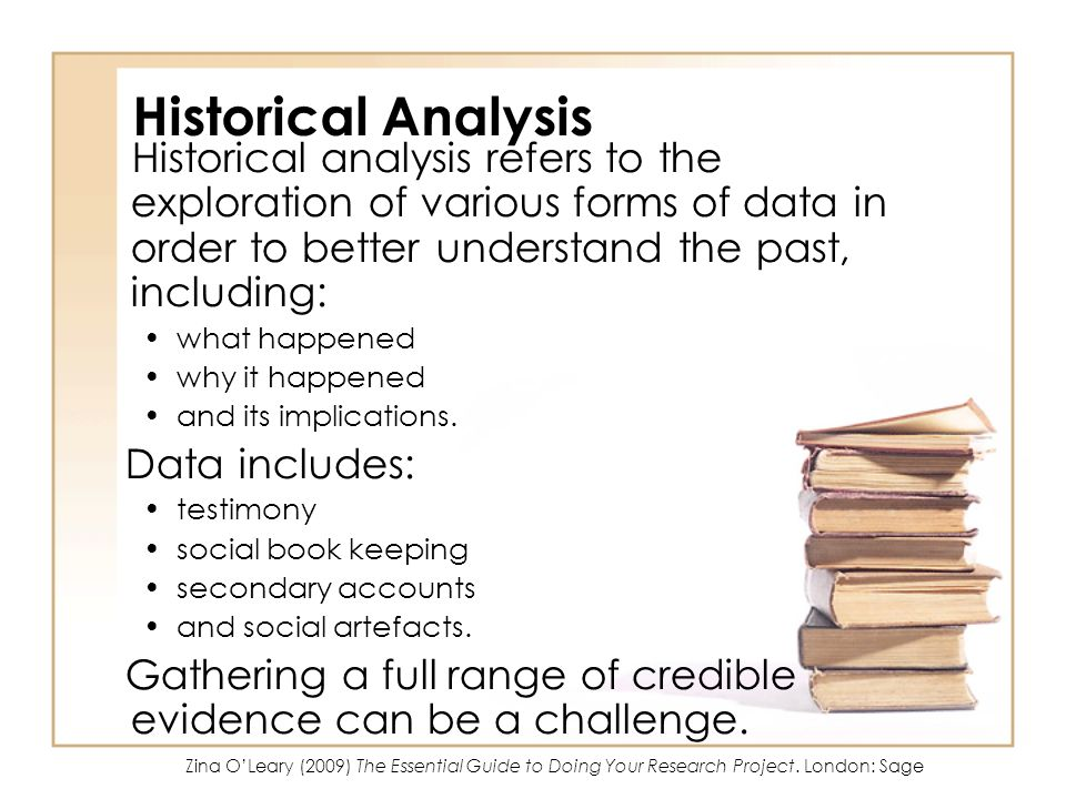 Historical Analysis Data includes: