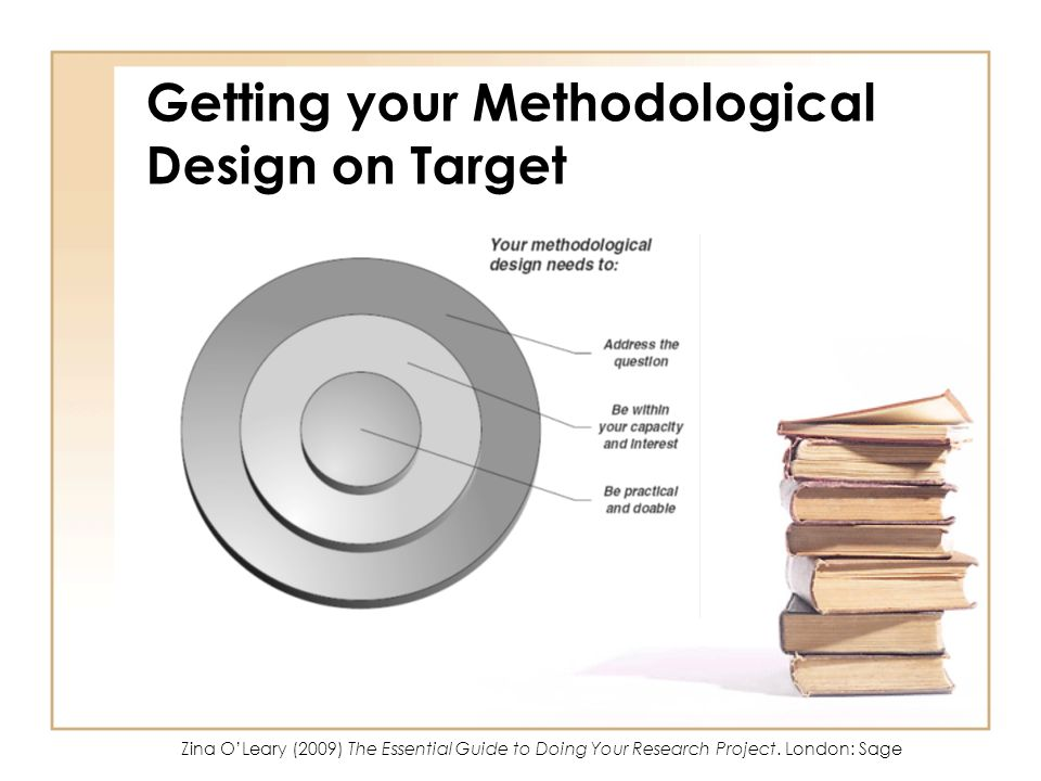 Getting your Methodological Design on Target
