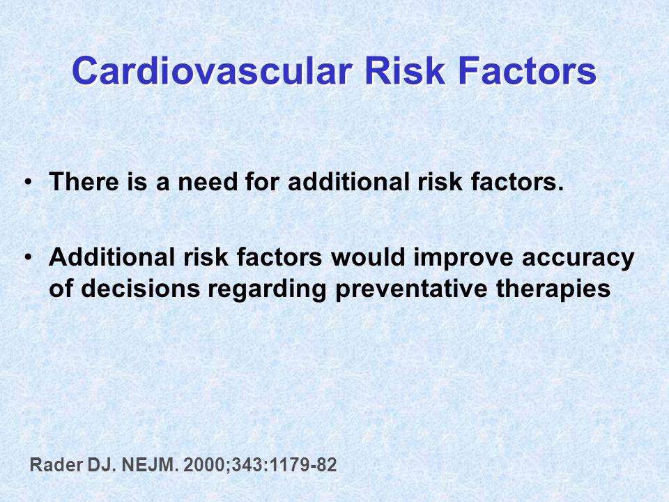 Cardiovascular Risk Factors