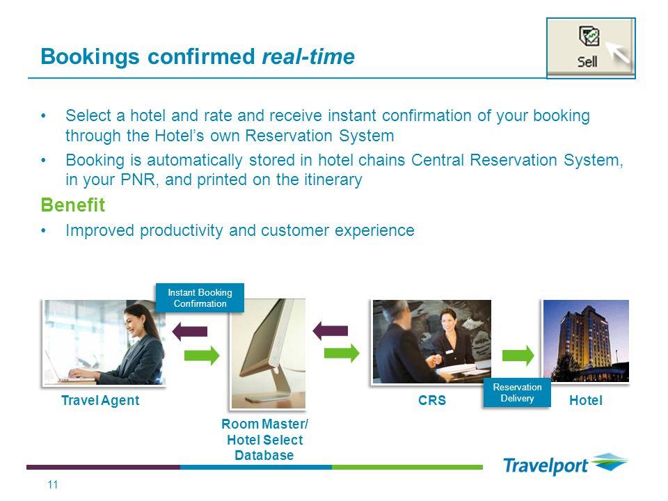 Bookings confirmed real-time
