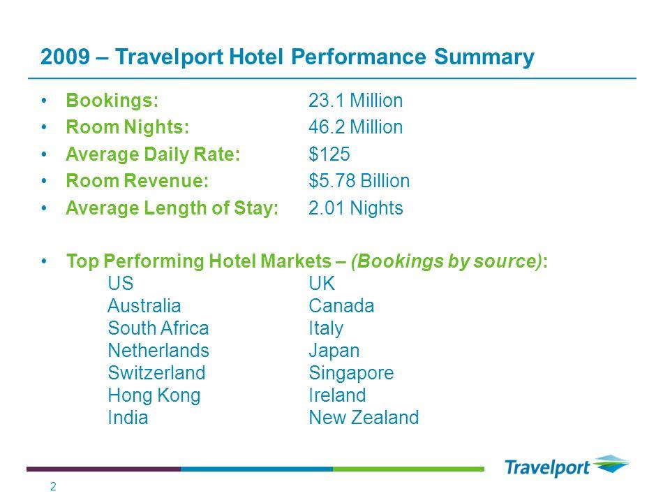 2009 – Travelport Hotel Performance Summary