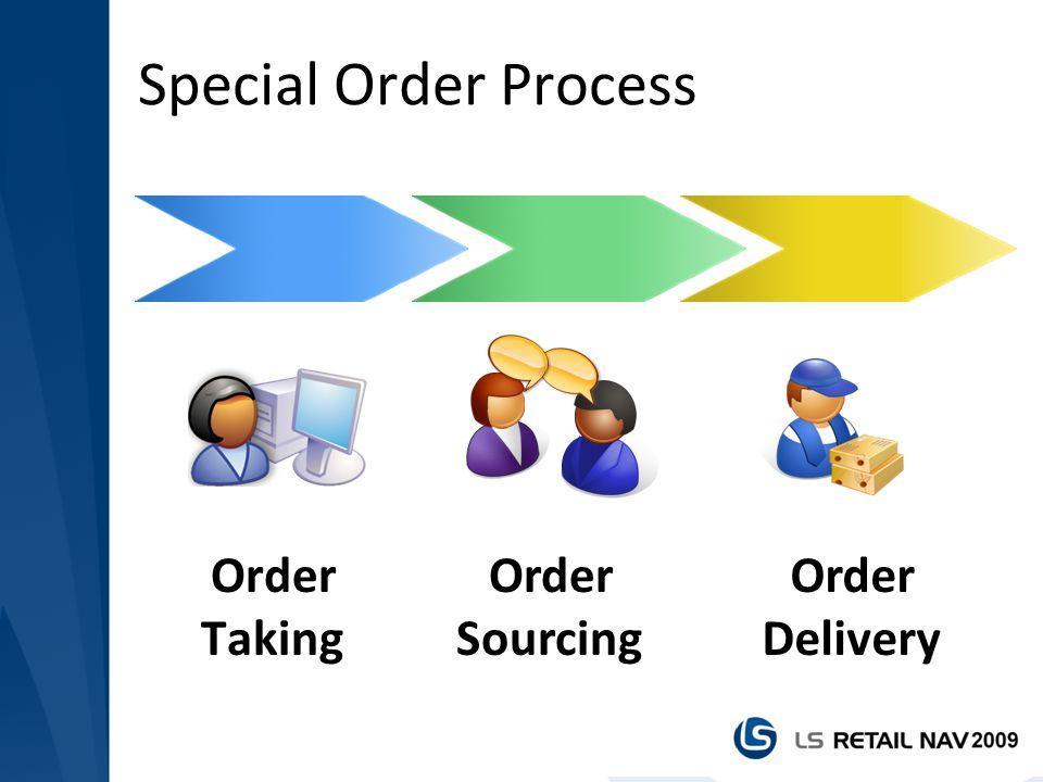Special Order Process Order Taking Order Sourcing Order Delivery