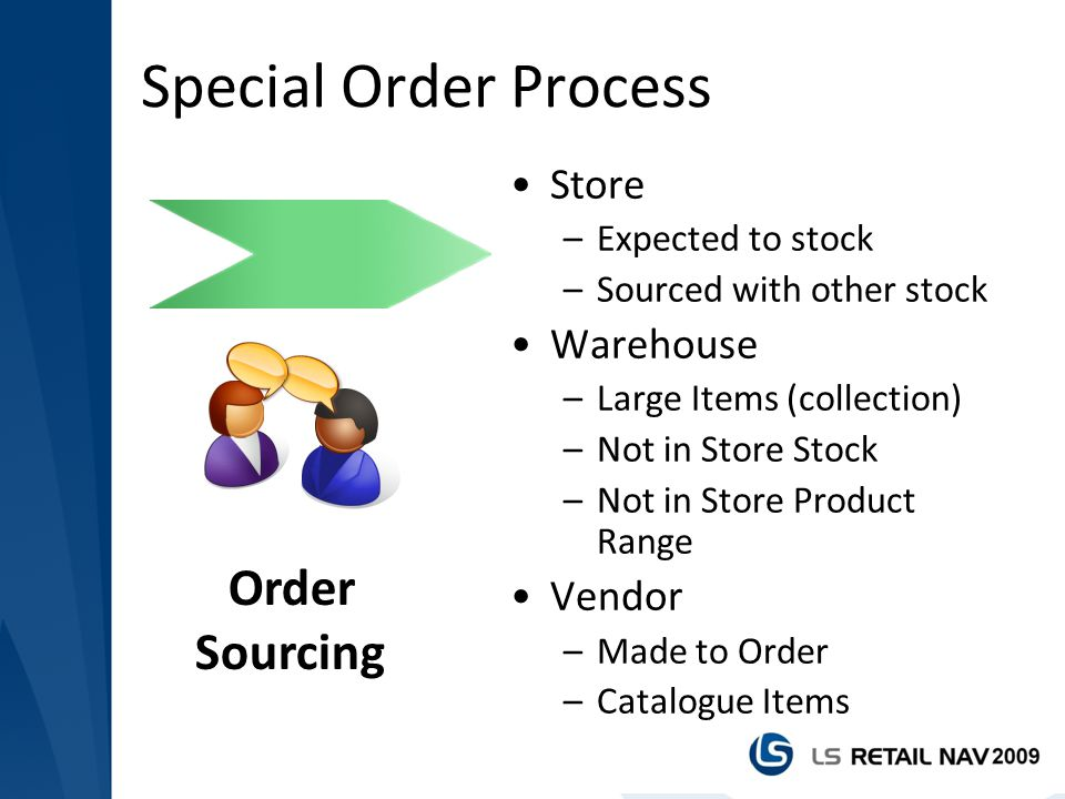 Special Order Process Order Sourcing Store Warehouse Vendor