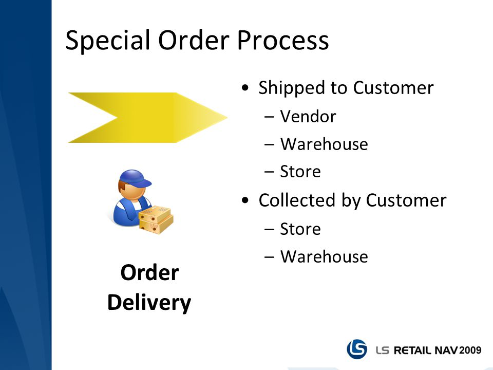 Special Order Process Order Delivery Shipped to Customer