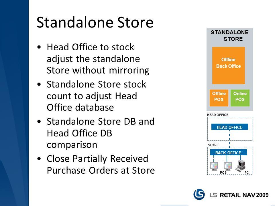 Standalone Store STANDALONE STORE. Offline. POS. Online. Back Office. HEAD OFFICE. HEAD OFFICE SYSTEM.