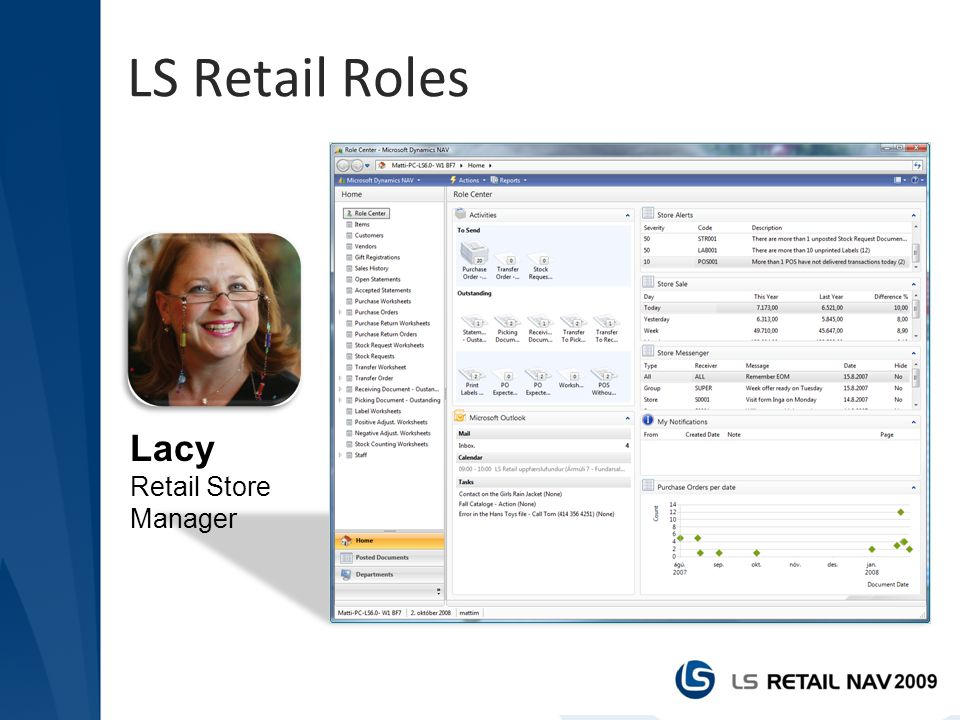 LS Retail Roles Lacy Retail Store Manager