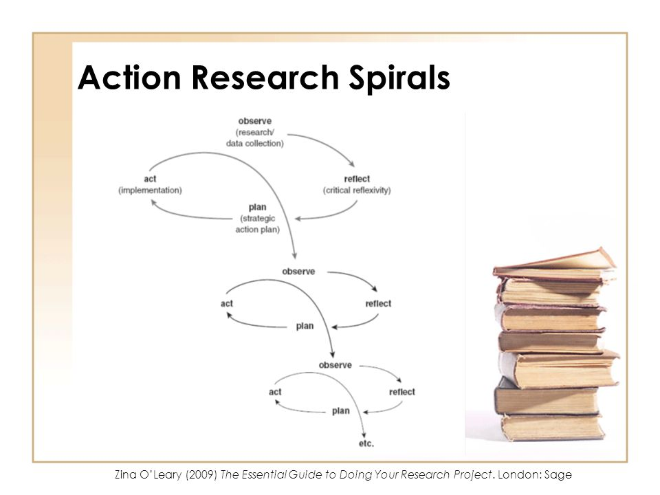 Action Research Spirals