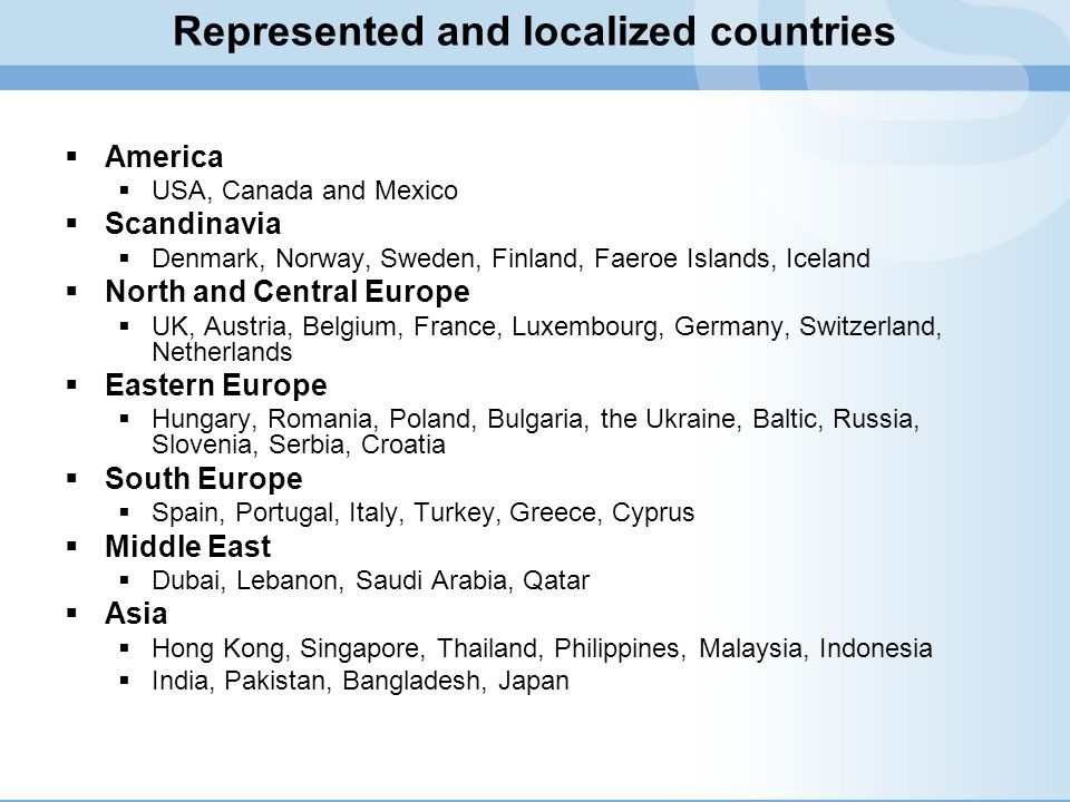 Represented and localized countries