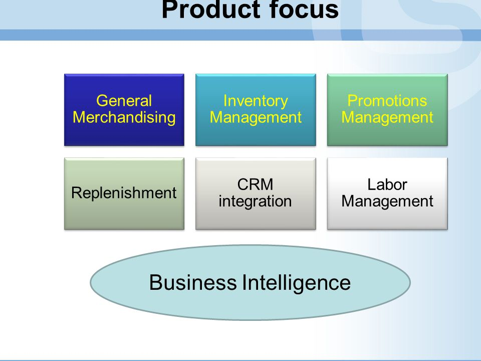 Product focus Business Intelligence