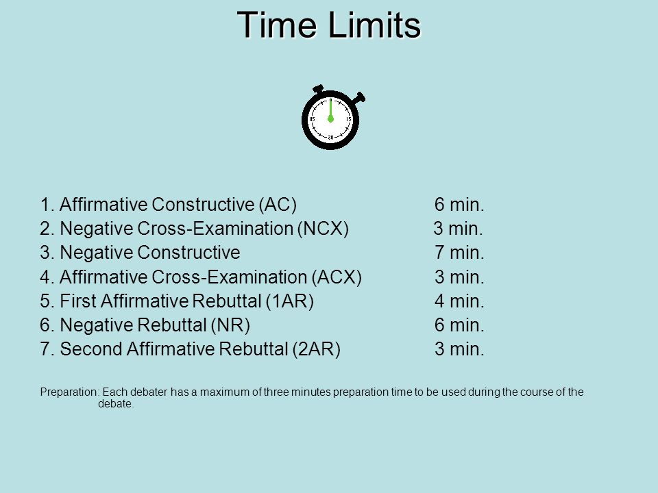 Time Limits 1. Affirmative Constructive (AC) 6 min.